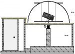 The Drawing of the observatory